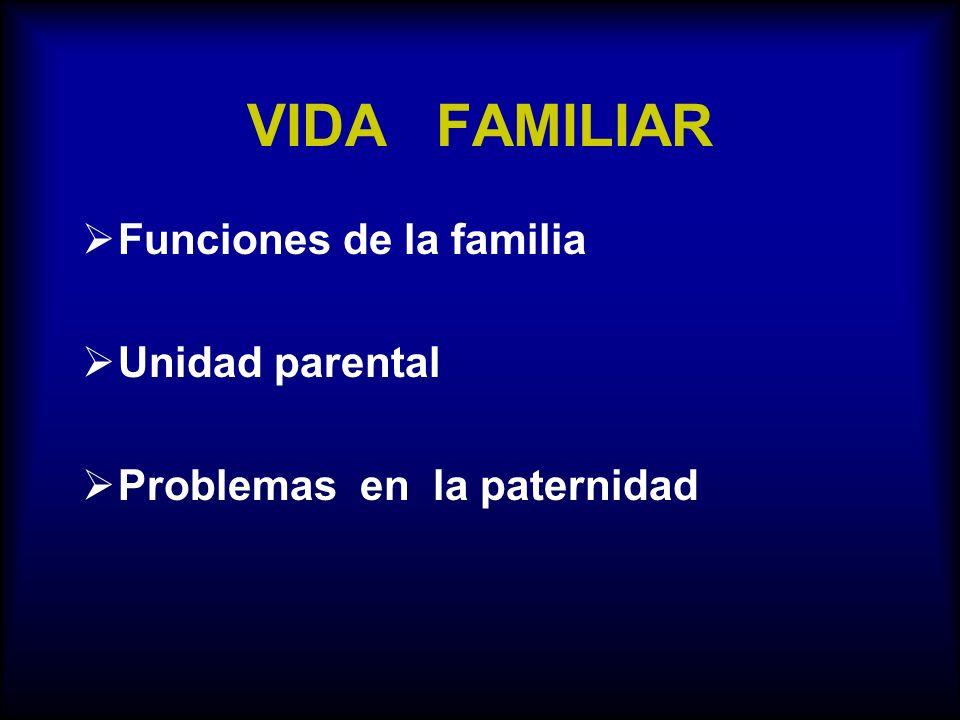 VIDA FAMILIAR Funciones de la familia Unidad parental