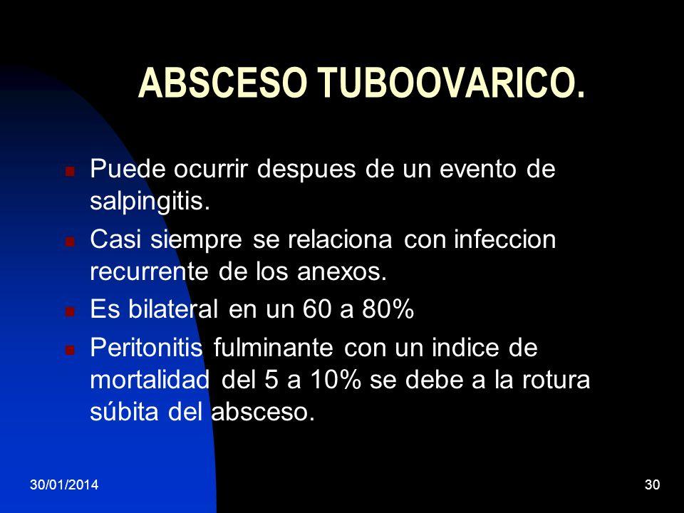 ABSCESO TUBOOVARICO. Puede ocurrir despues de un evento de salpingitis. Casi siempre se relaciona con infeccion recurrente de los anexos.