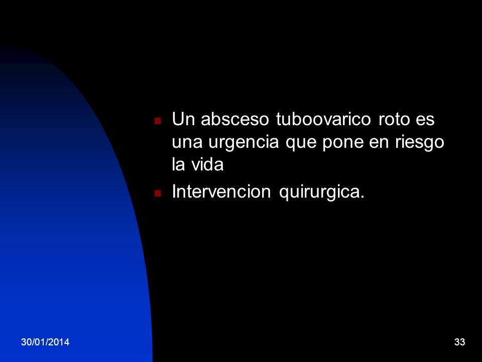 Un absceso tuboovarico roto es una urgencia que pone en riesgo la vida