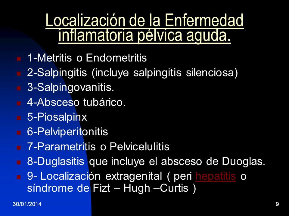 Localización de la Enfermedad inflamatoria pélvica aguda.