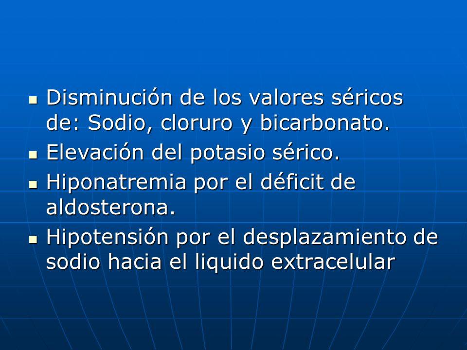 Disminución de los valores séricos de: Sodio, cloruro y bicarbonato.