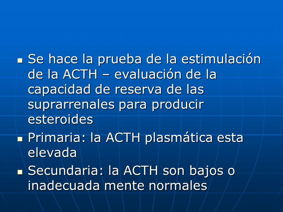 Se hace la prueba de la estimulación de la ACTH – evaluación de la capacidad de reserva de las suprarrenales para producir esteroides