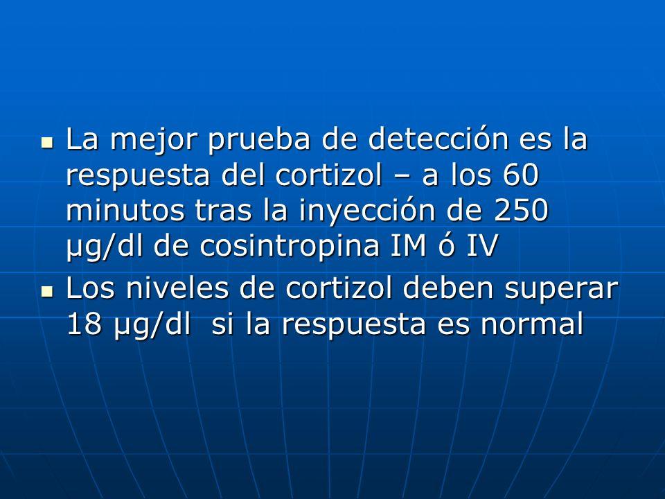 La mejor prueba de detección es la respuesta del cortizol – a los 60 minutos tras la inyección de 250 µg/dl de cosintropina IM ó IV
