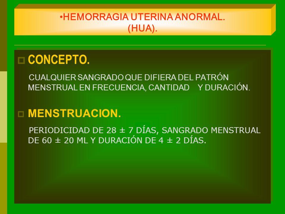 HEMORRAGIA UTERINA ANORMAL. (HUA).