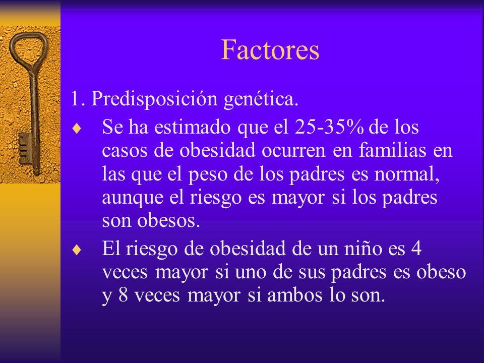 Factores 1. Predisposición genética.
