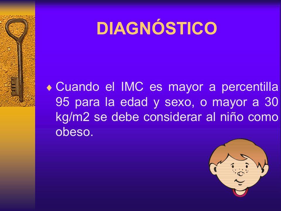 DIAGNÓSTICO Cuando el IMC es mayor a percentilla 95 para la edad y sexo, o mayor a 30 kg/m2 se debe considerar al niño como obeso.