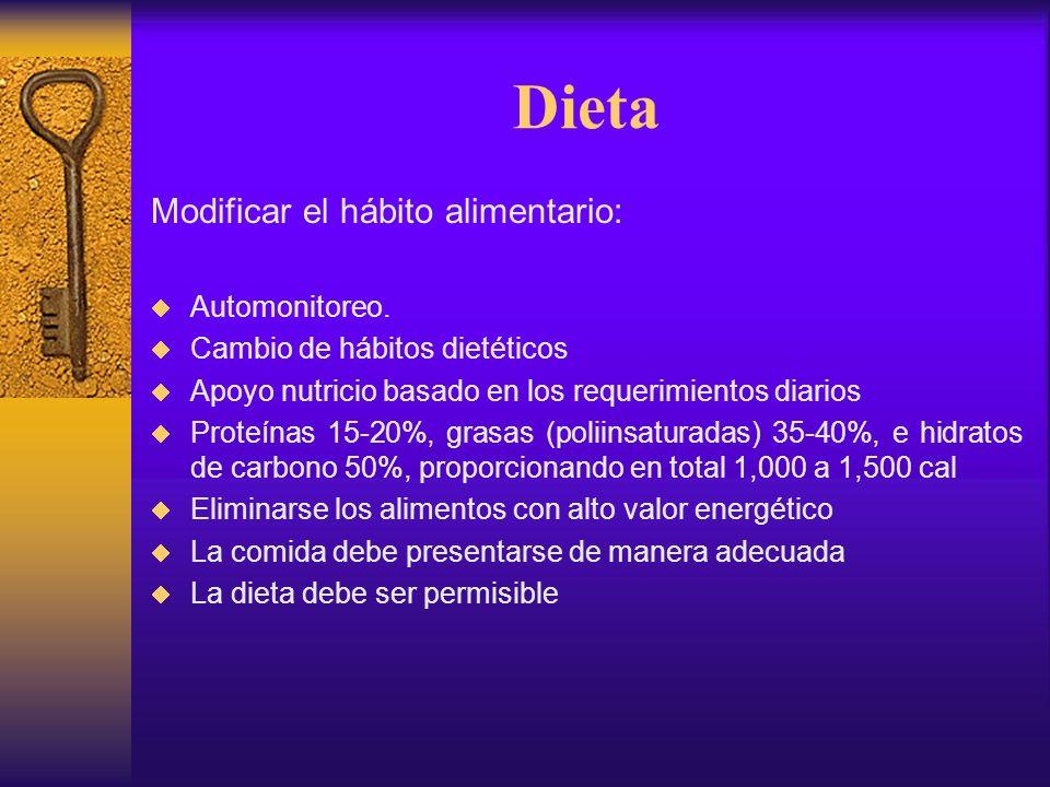 Dieta Modificar el hábito alimentario: Automonitoreo.