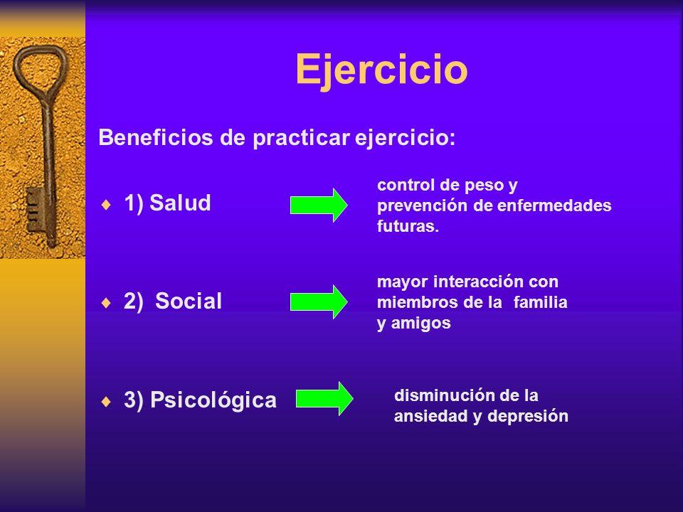 Ejercicio Beneficios de practicar ejercicio: 1) Salud 2) Social