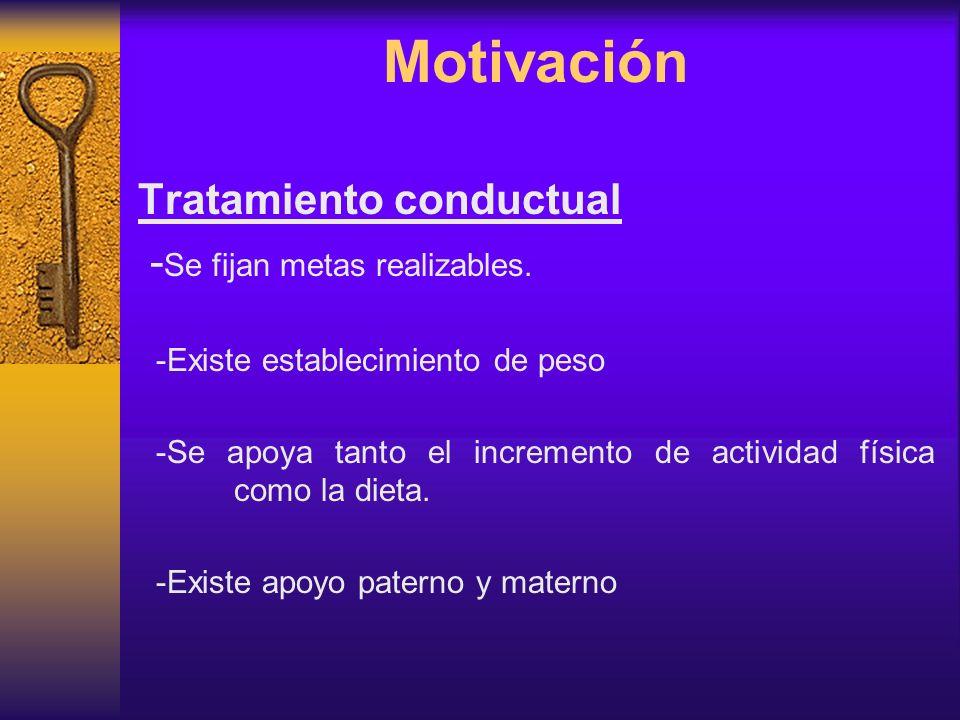 Motivación Tratamiento conductual -Se fijan metas realizables.