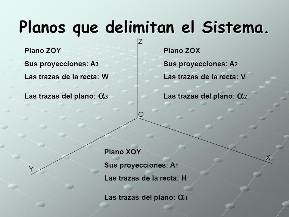 Planos que delimitan el Sistema.