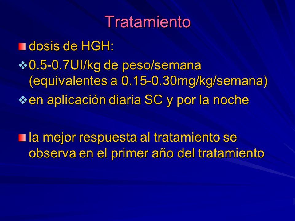 Tratamiento dosis de HGH: