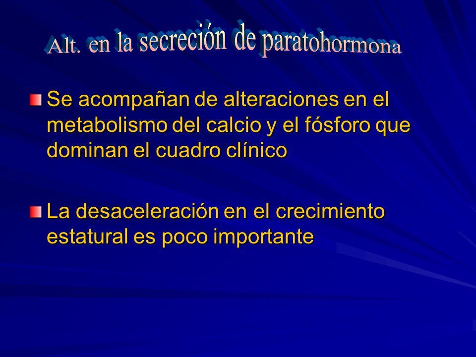 Alt. en la secreción de paratohormona