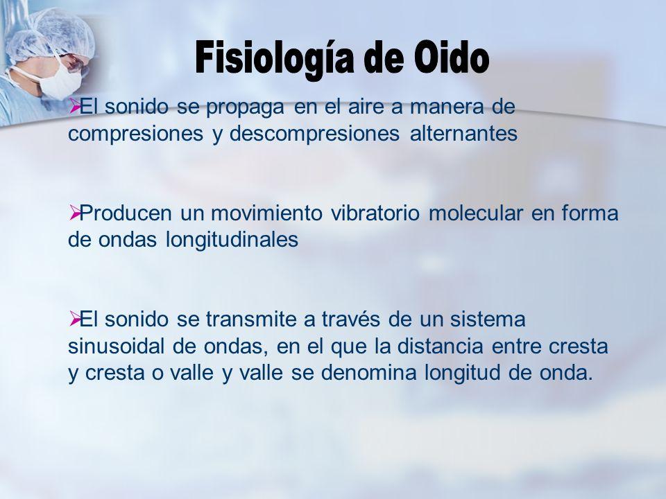 Fisiología de OidoEl sonido se propaga en el aire a manera de compresiones y descompresiones alternantes.