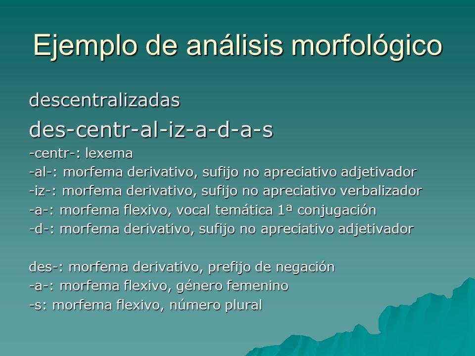 Ejemplo de análisis morfológico