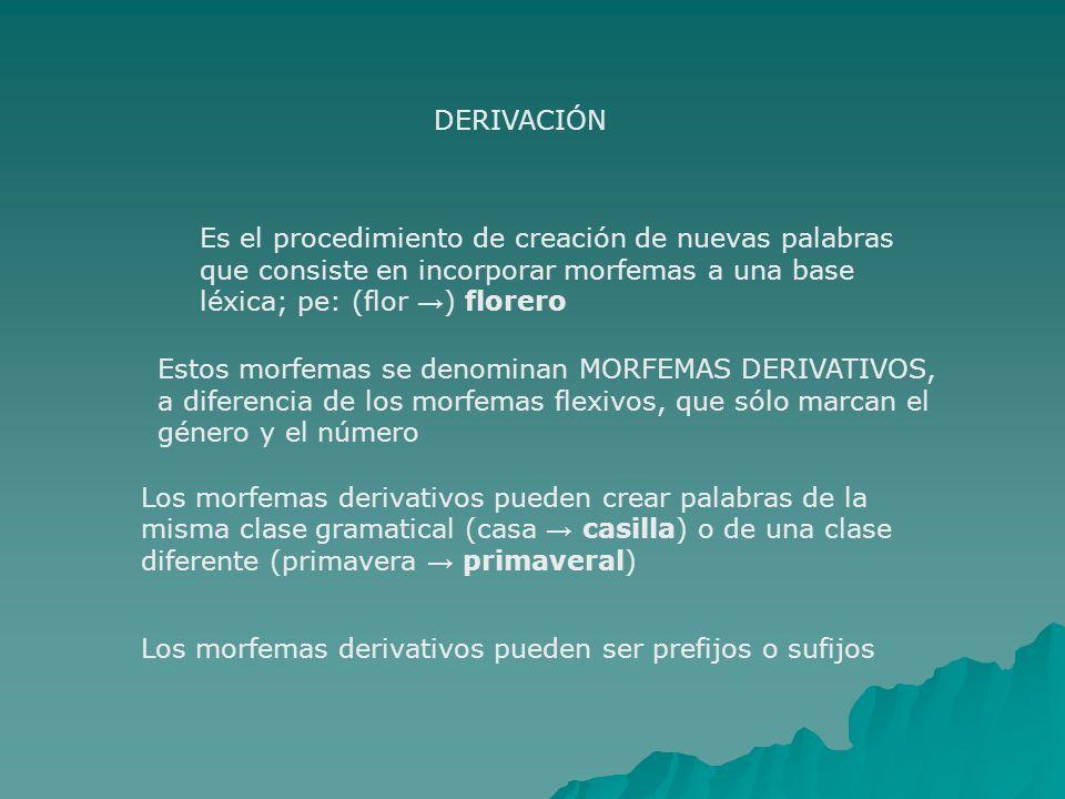 DERIVACIÓN Es el procedimiento de creación de nuevas palabras que consiste en incorporar morfemas a una base léxica; pe: (flor →) florero.