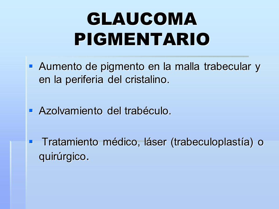 GLAUCOMA PIGMENTARIO Aumento de pigmento en la malla trabecular y en la periferia del cristalino. Azolvamiento del trabéculo.
