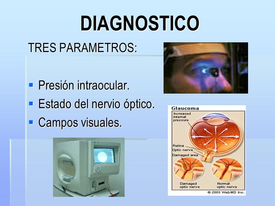 DIAGNOSTICO TRES PARAMETROS: Presión intraocular.