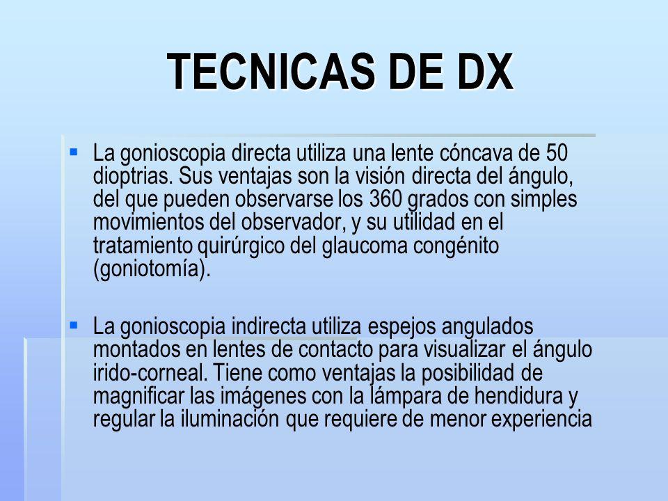 TECNICAS DE DX