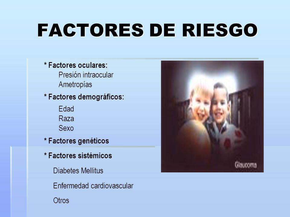 FACTORES DE RIESGO * Factores oculares: Presión intraocular Ametropías