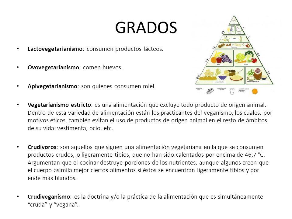 GRADOS Lactovegetarianismo: consumen productos lácteos.