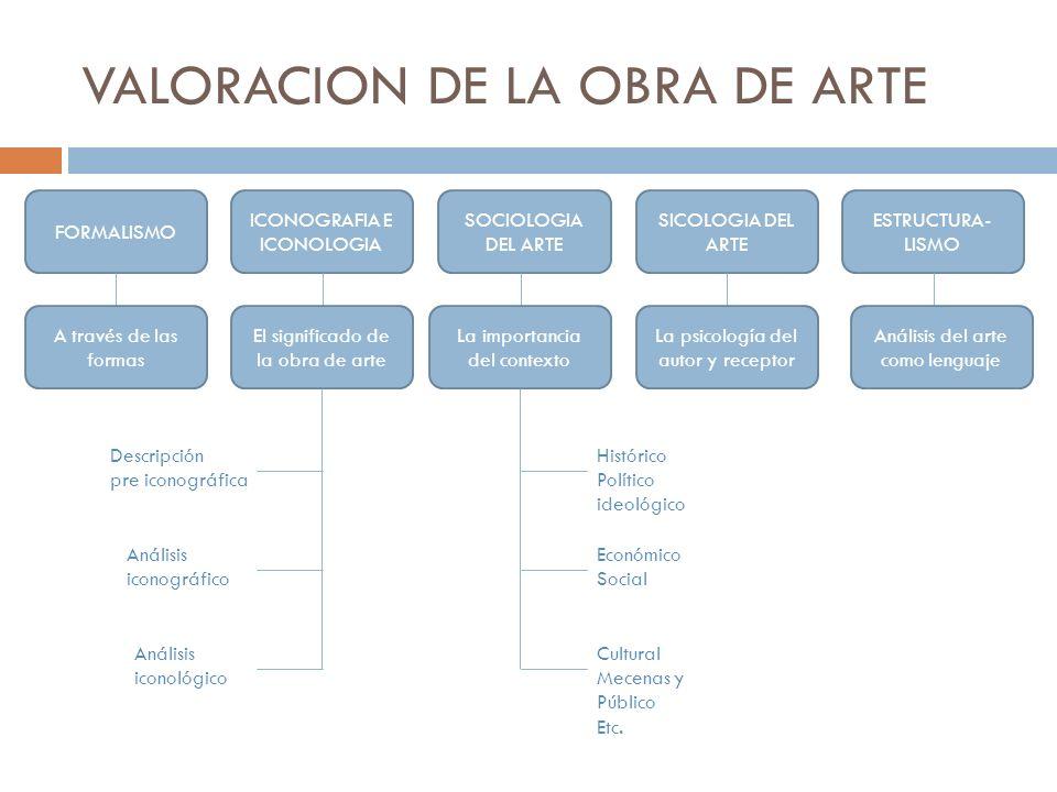 VALORACION DE LA OBRA DE ARTE