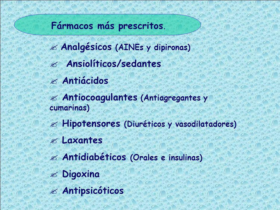 Fármacos más prescritos.