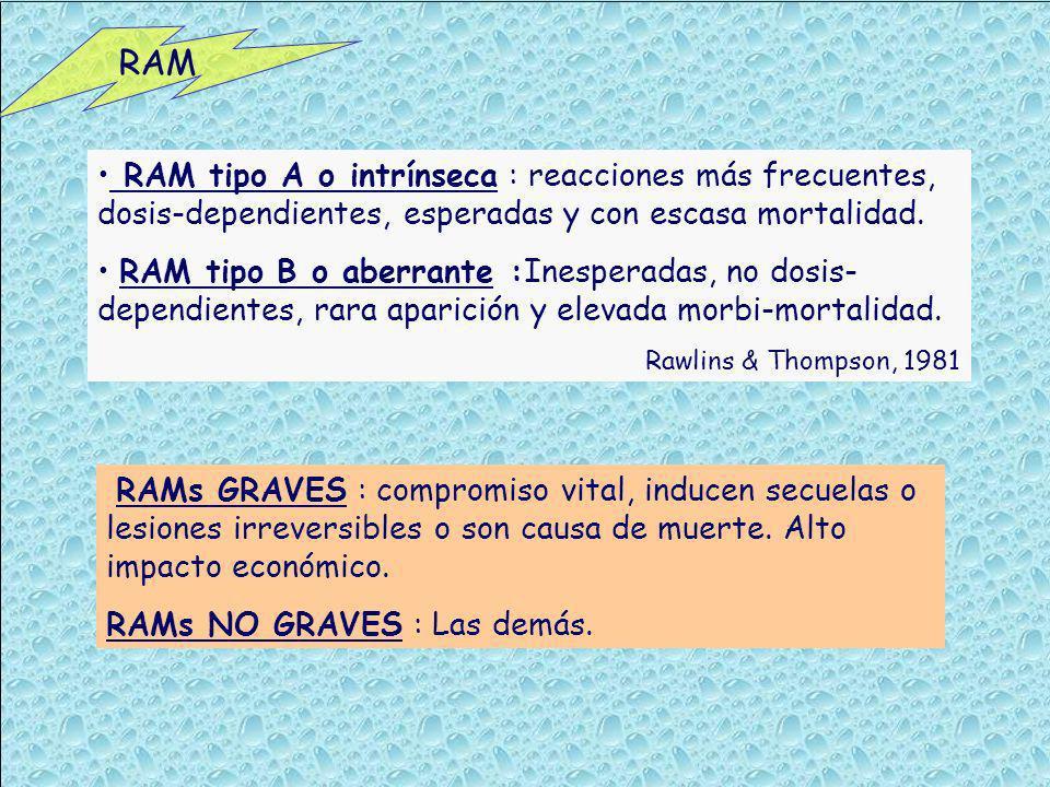 RAMRAM tipo A o intrínseca : reacciones más frecuentes, dosis-dependientes, esperadas y con escasa mortalidad.