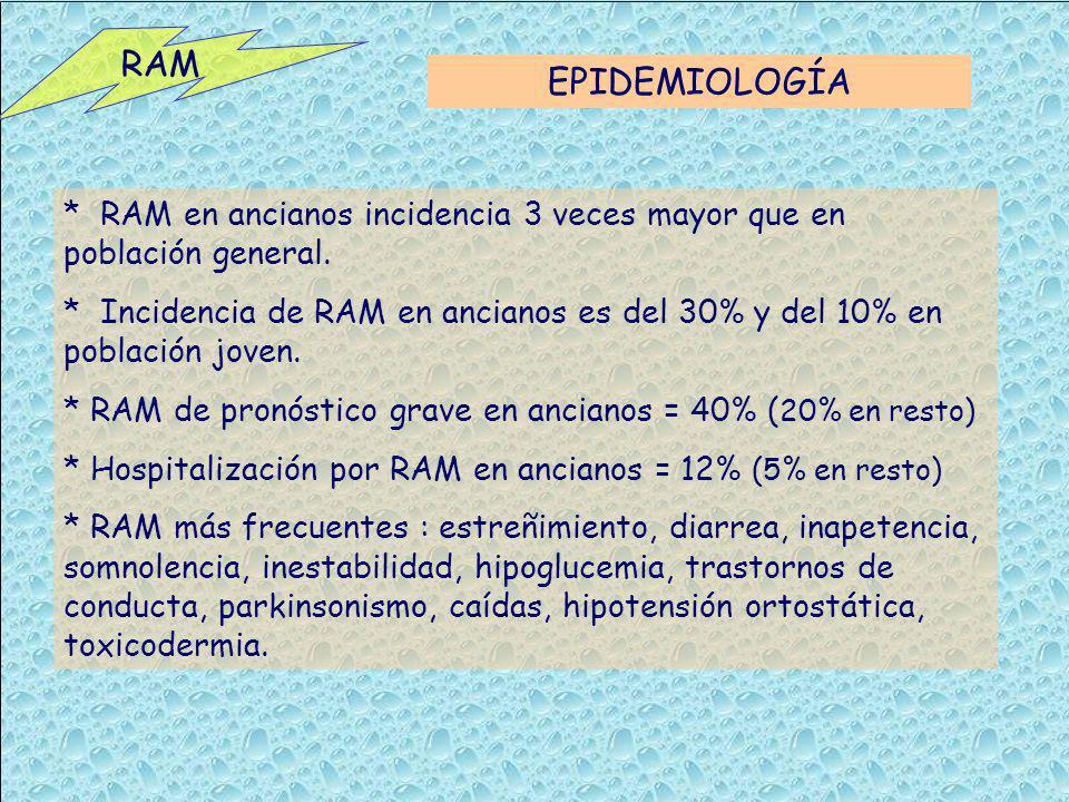 RAM EPIDEMIOLOGÍA. * RAM en ancianos incidencia 3 veces mayor que en población general.