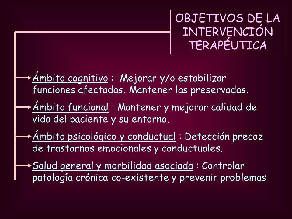 OBJETIVOS DE LA INTERVENCIÓN TERAPÉUTICA
