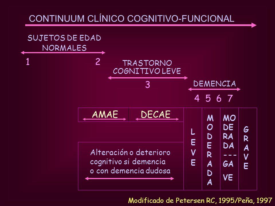 CONTINUUM CLÍNICO COGNITIVO-FUNCIONAL