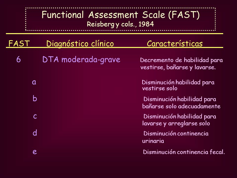 Functional Assessment Scale (FAST) Reisberg y cols., 1984