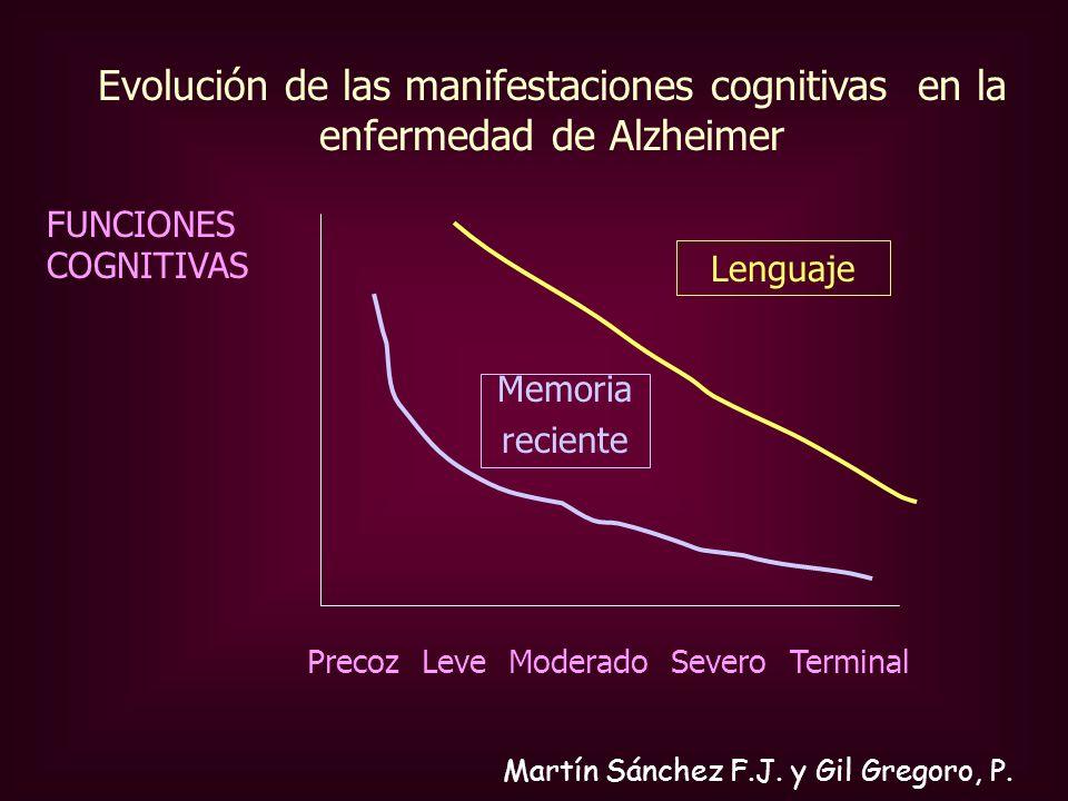 Evolución de las manifestaciones cognitivas en la enfermedad de Alzheimer