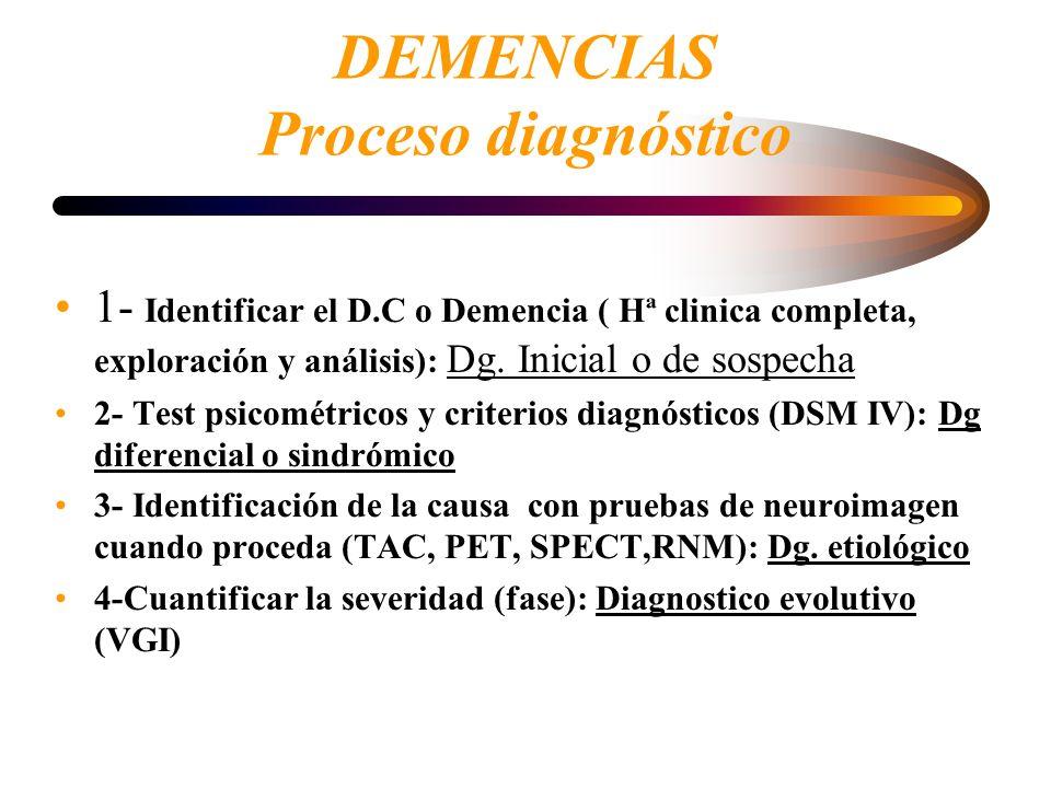 DEMENCIAS Proceso diagnóstico