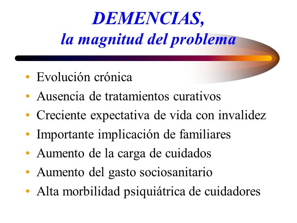 DEMENCIAS, la magnitud del problema