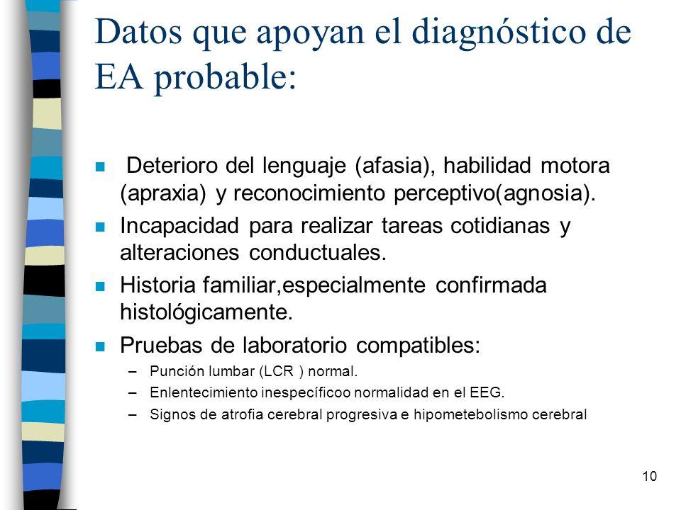 Datos que apoyan el diagnóstico de EA probable: