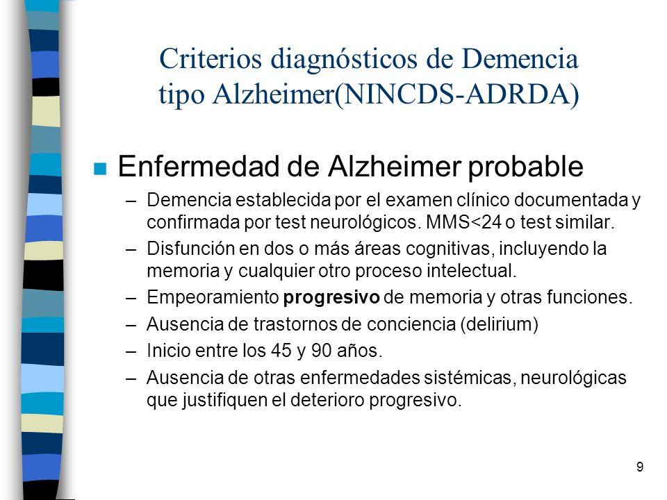 Criterios diagnósticos de Demencia tipo Alzheimer(NINCDS-ADRDA)