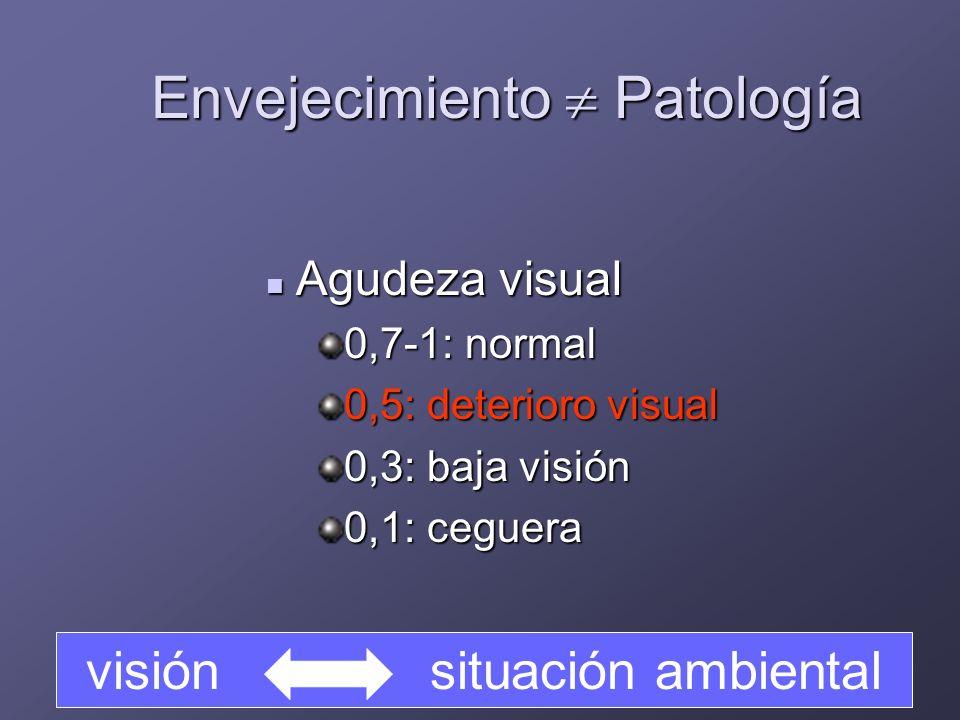 Envejecimiento  Patología