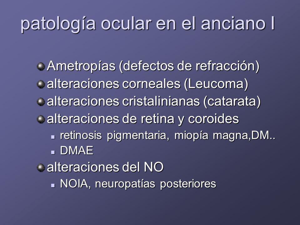 patología ocular en el anciano I
