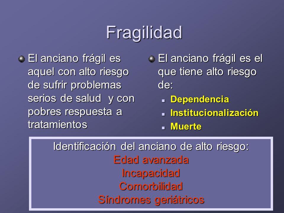 Fragilidad El anciano frágil es aquel con alto riesgo de sufrir problemas serios de salud y con pobres respuesta a tratamientos.