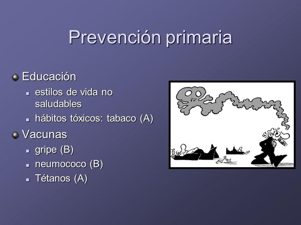 Prevención primaria Educación Vacunas estilos de vida no saludables