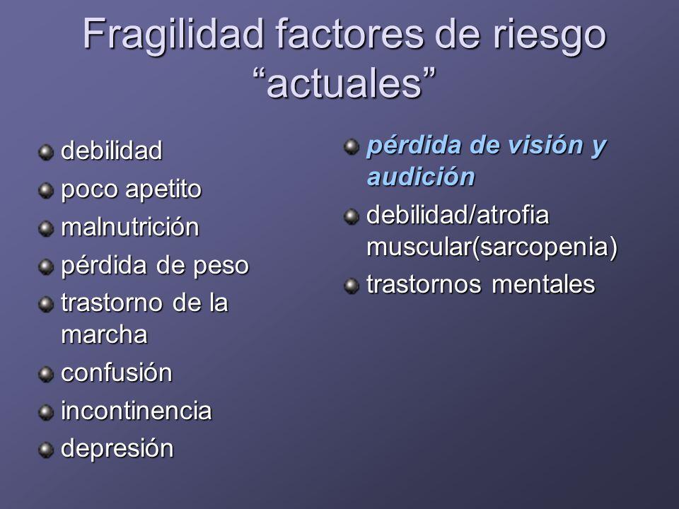 Fragilidad factores de riesgo actuales