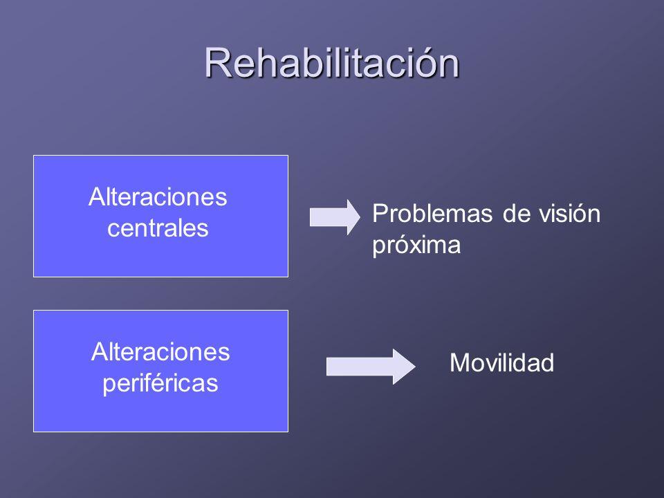 Rehabilitación Alteraciones centrales Problemas de visión próxima