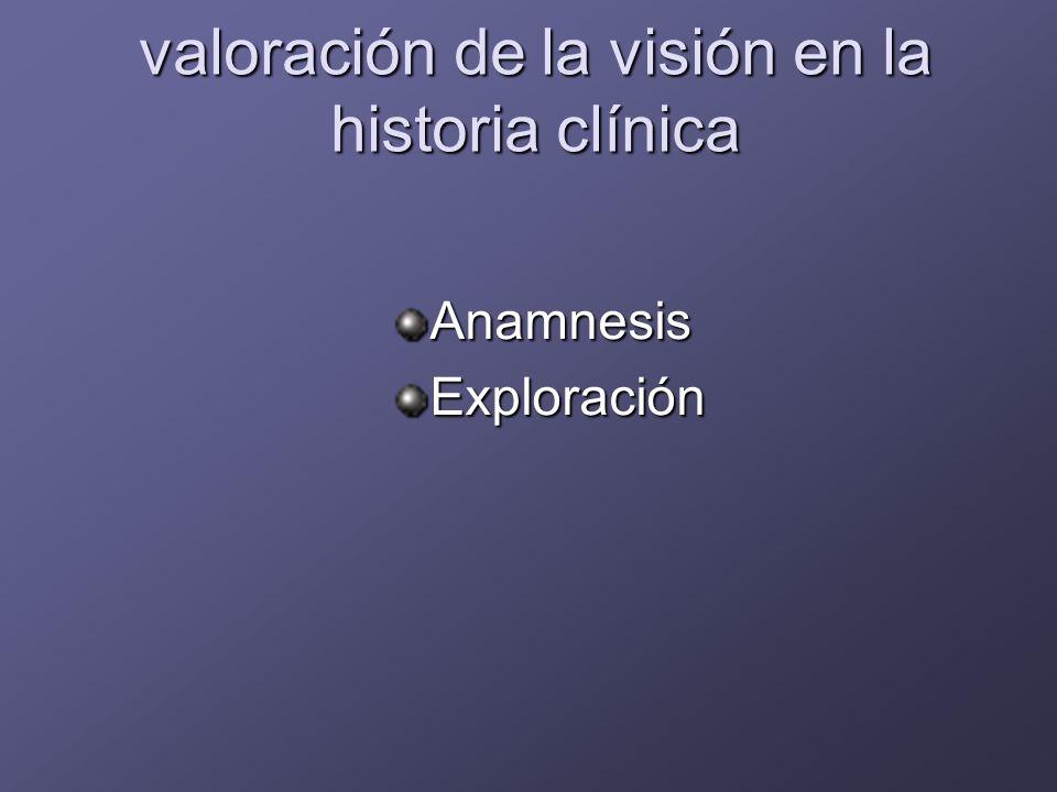 valoración de la visión en la historia clínica