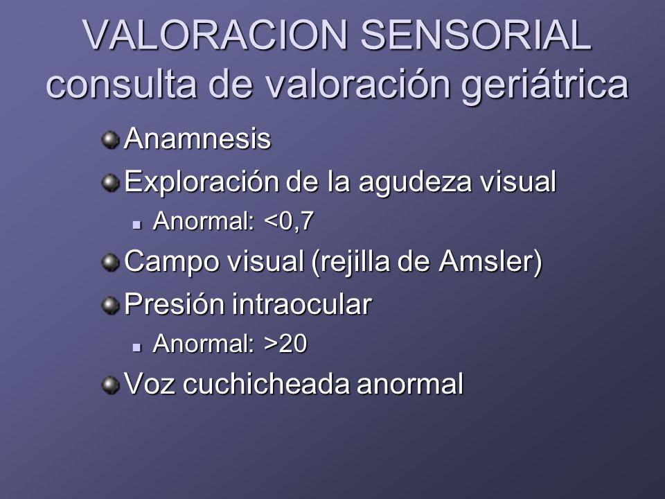 VALORACION SENSORIAL consulta de valoración geriátrica