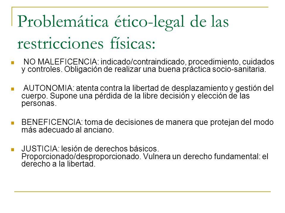 Problemática ético-legal de las restricciones físicas: