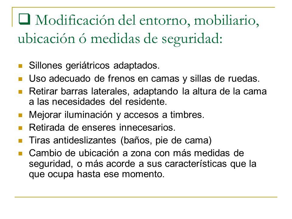 Modificación del entorno, mobiliario, ubicación ó medidas de seguridad: