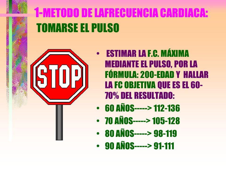 1-METODO DE LAFRECUENCIA CARDIACA: TOMARSE EL PULSO
