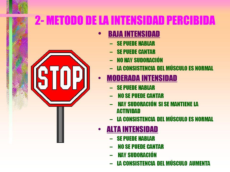 2- METODO DE LA INTENSIDAD PERCIBIDA