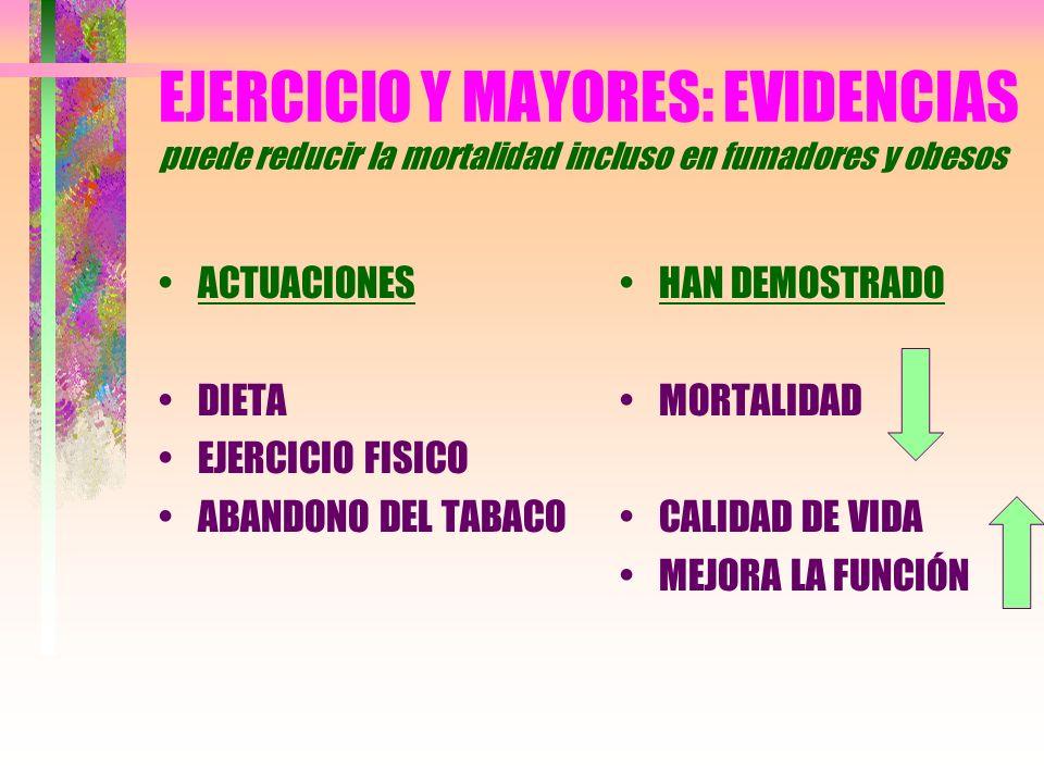 EJERCICIO Y MAYORES: EVIDENCIAS puede reducir la mortalidad incluso en fumadores y obesos