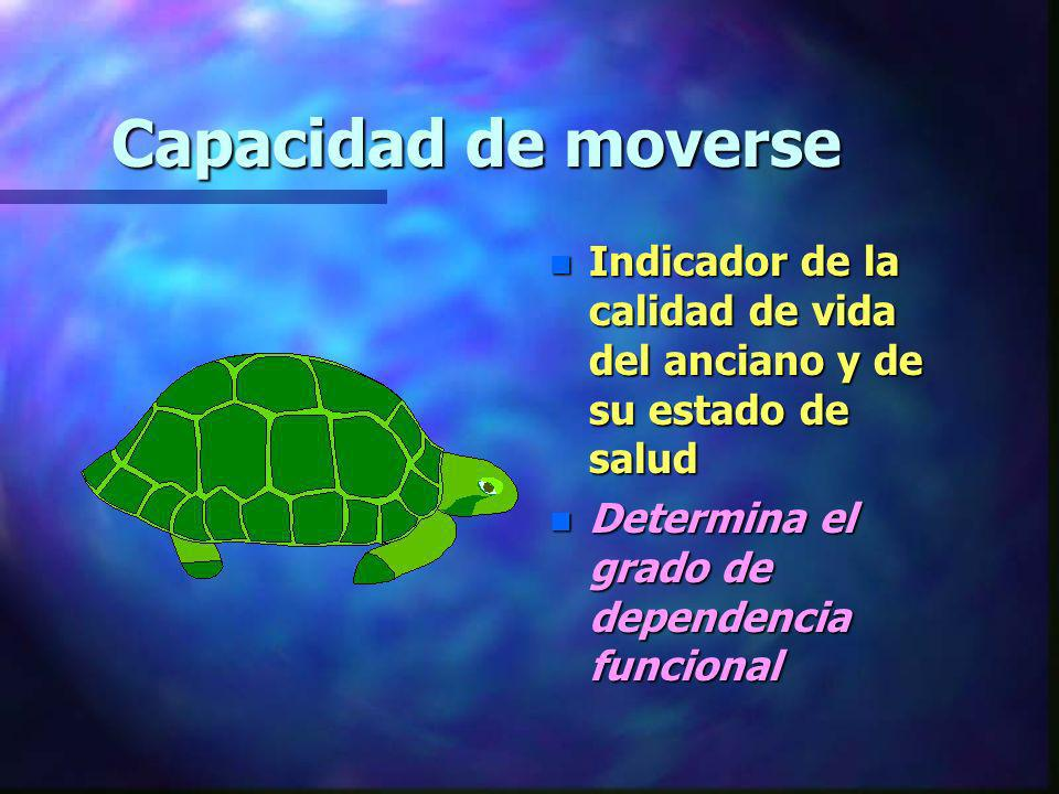 Capacidad de moverse Indicador de la calidad de vida del anciano y de su estado de salud.